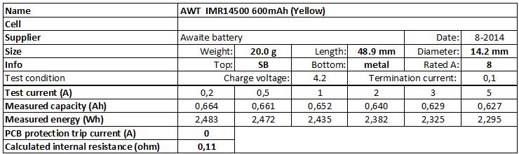 AWT%20%20IMR14500%20600mAh%20(Yellow)-info