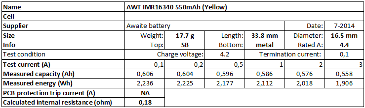 AWT%20IMR16340%20550mAh%20(Yellow)-info