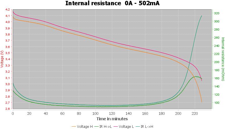 Discharge-Ampsplus-14500-pulse-0.5%2010%2010-IR