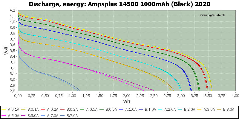 Ampsplus%2014500%201000mAh%20(Black)%202020-Energy