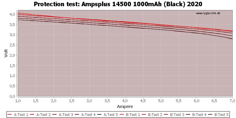 Ampsplus%2014500%201000mAh%20(Black)%202020-TripCurrent