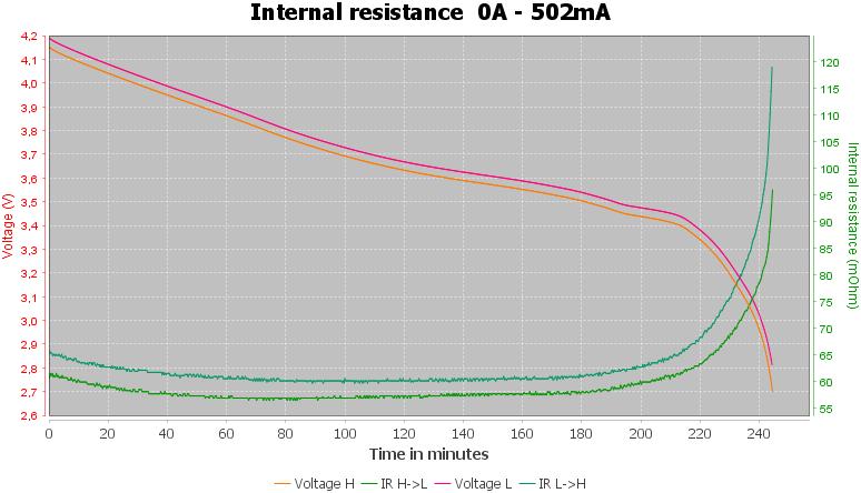 Discharge-Ampsplus%2018350%201200mAh%20%28Black%29%202020-pulse-0.5%2010%2010-IR