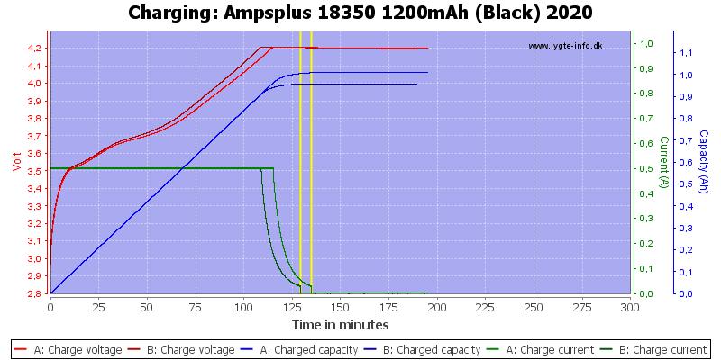 Ampsplus%2018350%201200mAh%20(Black)%202020-Charge