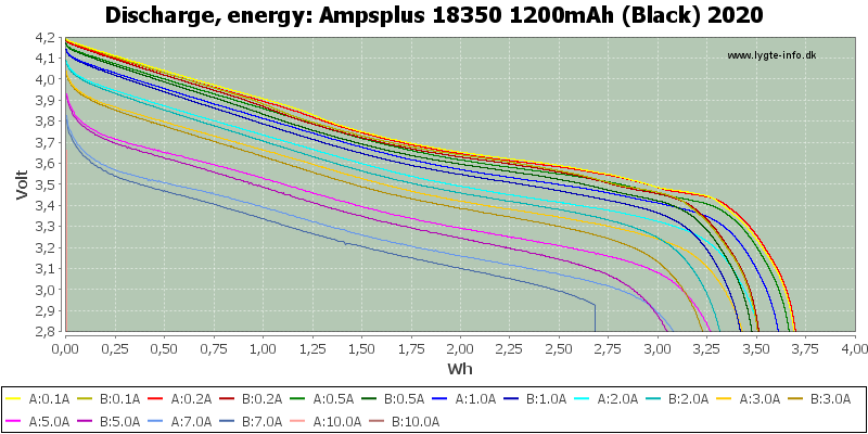 Ampsplus%2018350%201200mAh%20(Black)%202020-Energy
