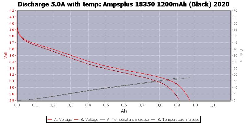 Ampsplus%2018350%201200mAh%20(Black)%202020-Temp-5.0