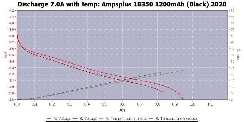 Ampsplus%2018350%201200mAh%20(Black)%202020-Temp-7.0
