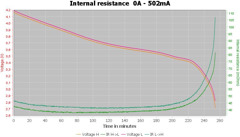 Discharge-Ampsplus%2018350%20NMC%201150mAh%20%28Black%29%202020-pulse-0.5%2010%2010-IR