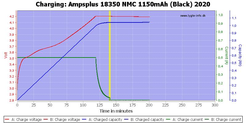 Ampsplus%2018350%20NMC%201150mAh%20(Black)%202020-Charge
