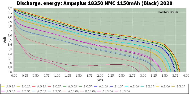 Ampsplus%2018350%20NMC%201150mAh%20(Black)%202020-Energy