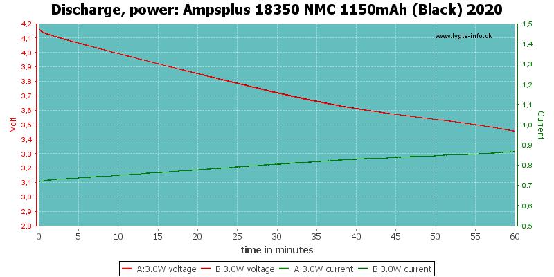 Ampsplus%2018350%20NMC%201150mAh%20(Black)%202020-PowerLoadTime