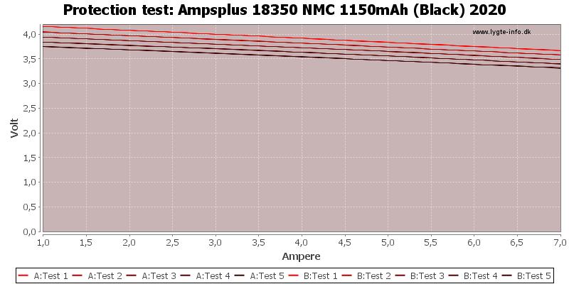 Ampsplus%2018350%20NMC%201150mAh%20(Black)%202020-TripCurrent