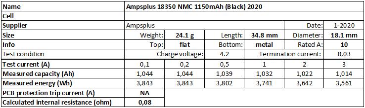 Ampsplus%2018350%20NMC%201150mAh%20(Black)%202020-info