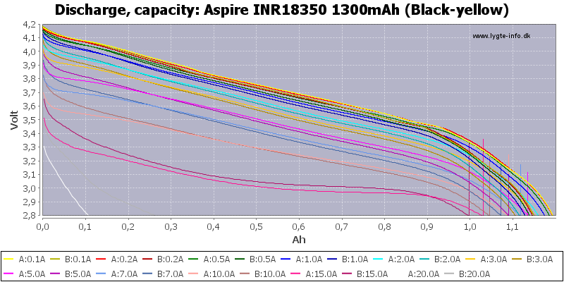 Aspire%20INR18350%201300mAh%20(Black-yellow)-Capacity