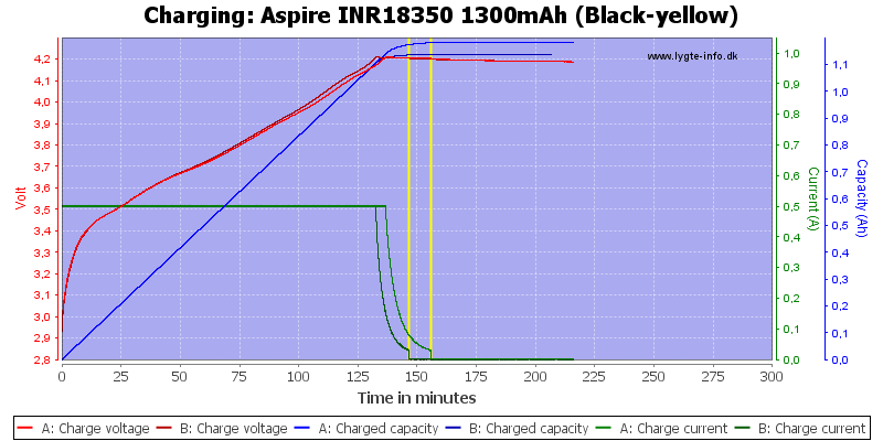 Aspire%20INR18350%201300mAh%20(Black-yellow)-Charge