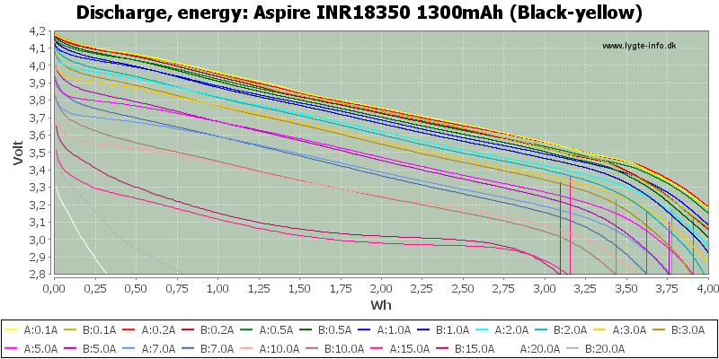 Aspire%20INR18350%201300mAh%20(Black-yellow)-Energy