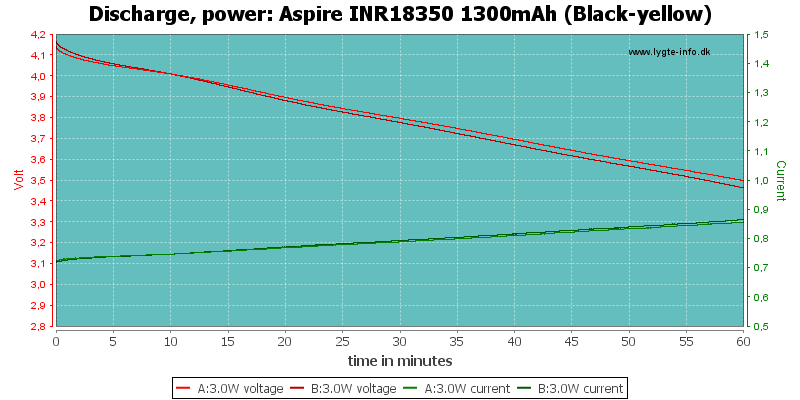 Aspire%20INR18350%201300mAh%20(Black-yellow)-PowerLoadTime