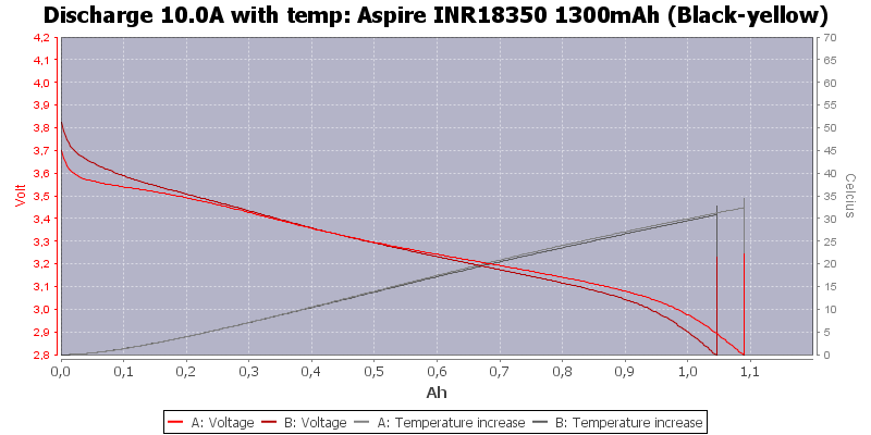 Aspire%20INR18350%201300mAh%20(Black-yellow)-Temp-10.0