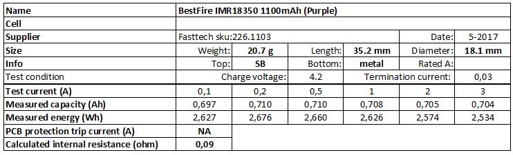 BestFire%20IMR18350%201100mAh%20(Purple)-info