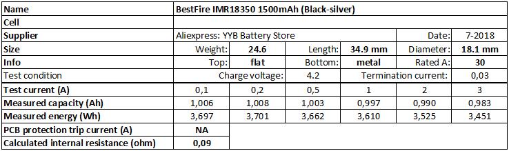 BestFire%20IMR18350%201500mAh%20(Black-silver)-info