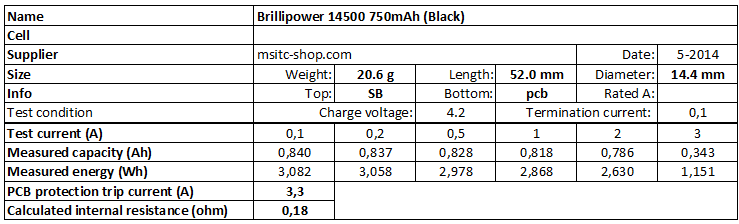 Brillipower%2014500%20750mAh%20(Black)-info