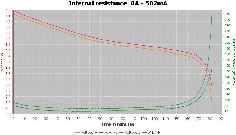 DischargeDoublePow%20ICR18350P%20700mAh%20%28Blue%29-pulse-0.5%2010%2010-IR