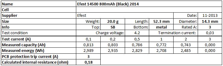Efest%2014500%20800mAh%20(Black)%202014-info