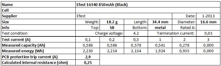 Efest%2016340%20850mAh%20(Black)-info