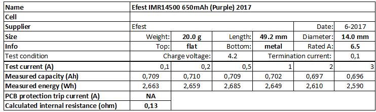 Efest%20IMR14500%20650mAh%20(Purple)%202017-info