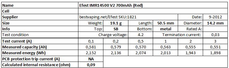 Efest%20IMR14500%20V2%20700mAh%20(Red)-info