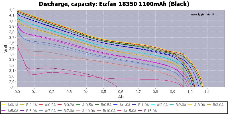 Eizfan%2018350%201100mAh%20(Black)-Capacity