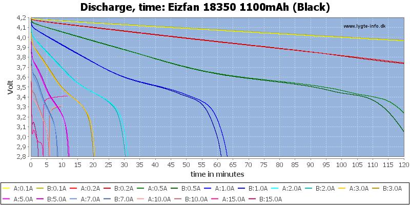 Eizfan%2018350%201100mAh%20(Black)-CapacityTime
