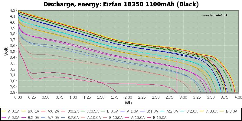 Eizfan%2018350%201100mAh%20(Black)-Energy