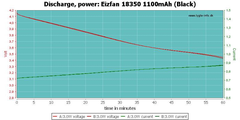Eizfan%2018350%201100mAh%20(Black)-PowerLoadTime