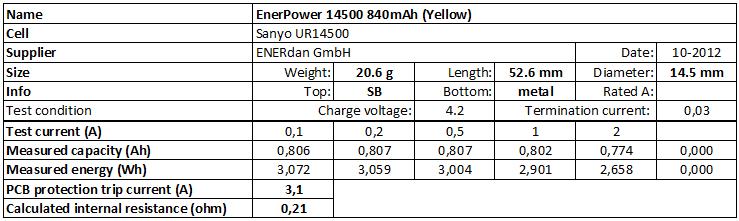 EnerPower%2014500%20840mAh%20(Yellow)-info