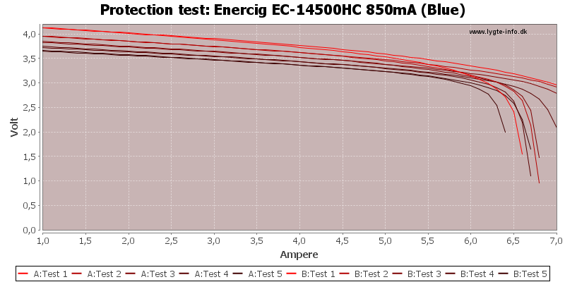 Enercig%20EC-14500HC%20850mA%20(Blue)-TripCurrent