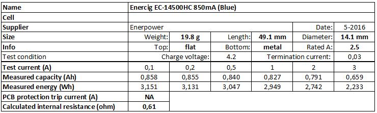 Enercig%20EC-14500HC%20850mA%20(Blue)-info