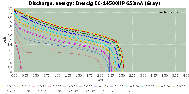 Enercig%20EC-14500HP%20650mA%20(Gray)-Energy