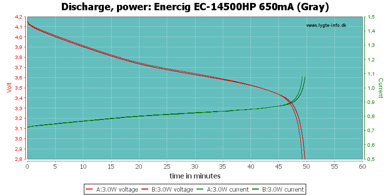Enercig%20EC-14500HP%20650mA%20(Gray)-PowerLoadTime
