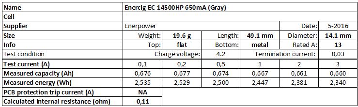 Enercig%20EC-14500HP%20650mA%20(Gray)-info