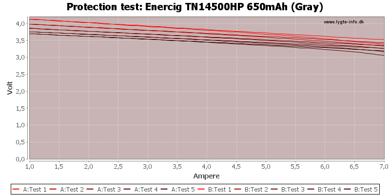 Enercig%20TN14500HP%20650mAh%20(Gray)-TripCurrent
