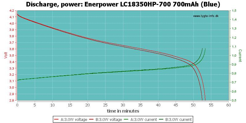 Enerpower%20LC18350HP-700%20700mAh%20(Blue)-PowerLoadTime