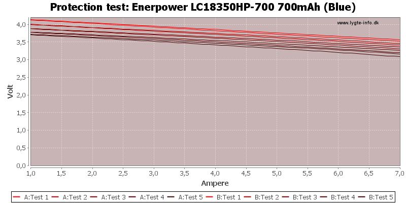 Enerpower%20LC18350HP-700%20700mAh%20(Blue)-TripCurrent