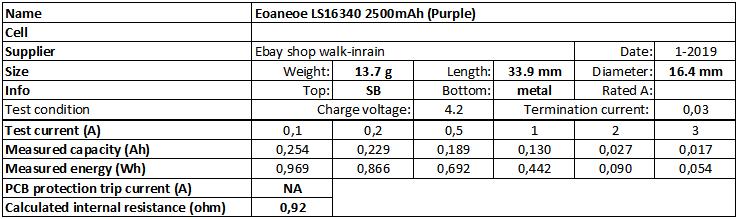 Eoaneoe%20LS16340%202500mAh%20(Purple)-info