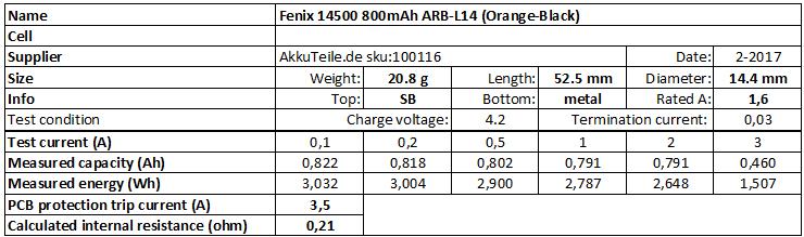 Fenix%2014500%20800mAh%20ARB-L14%20(Orange-Black)-info