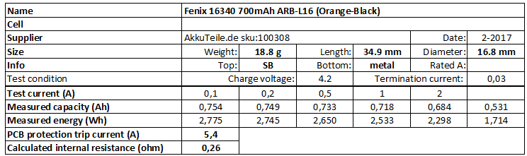 Fenix%2016340%20700mAh%20ARB-L16%20(Orange-Black)-info