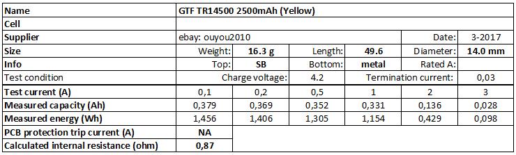 GTF%20TR14500%202500mAh%20(Yellow)-info