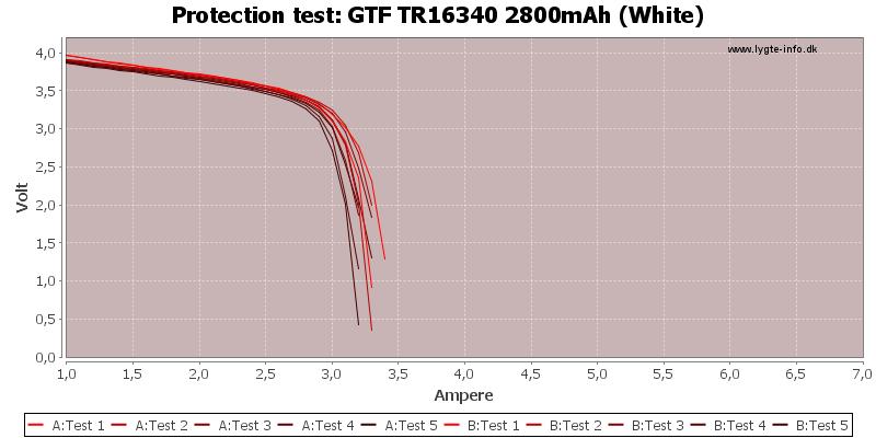 GTF%20TR16340%202800mAh%20(White)-TripCurrent