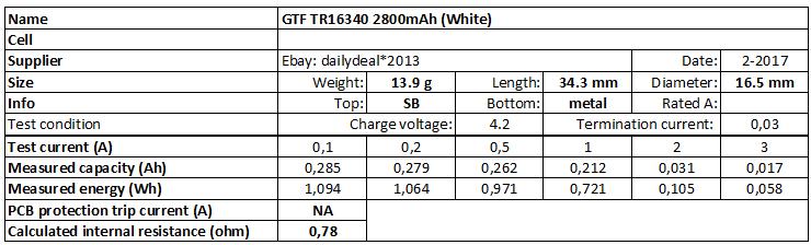 GTF%20TR16340%202800mAh%20(White)-info