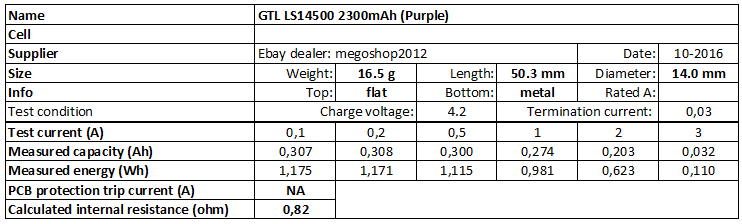 GTL%20LS14500%202300mAh%20(Purple)-info
