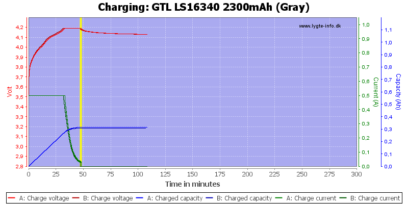 GTL%20LS16340%202300mAh%20(Gray)-Charge